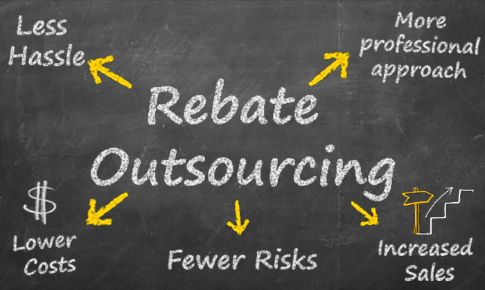 Benefits of Rebate Processing
